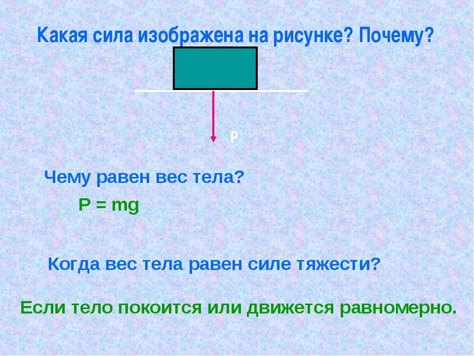 Какая сила изображена на рисунке? Почему? Р Чему равен вес тела? Когда вес те...