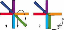 плетенка с расширением шаги 1 и 2