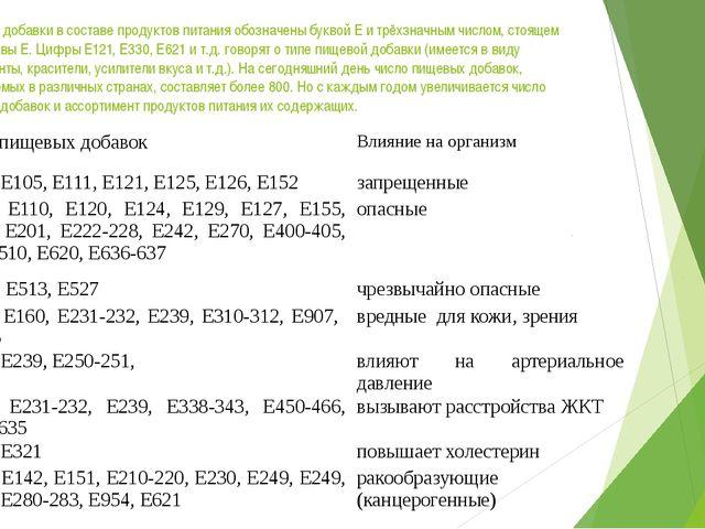 Пищевые добавки в составе продуктов питания обозначены буквой Е и трёхзначным...
