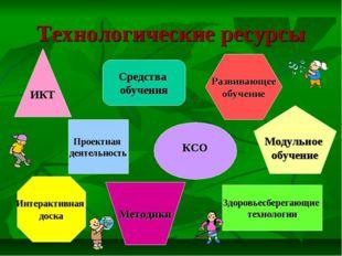 Технологические ресурсы КСО Проектная деятельность Здоровьесберегающие технол
