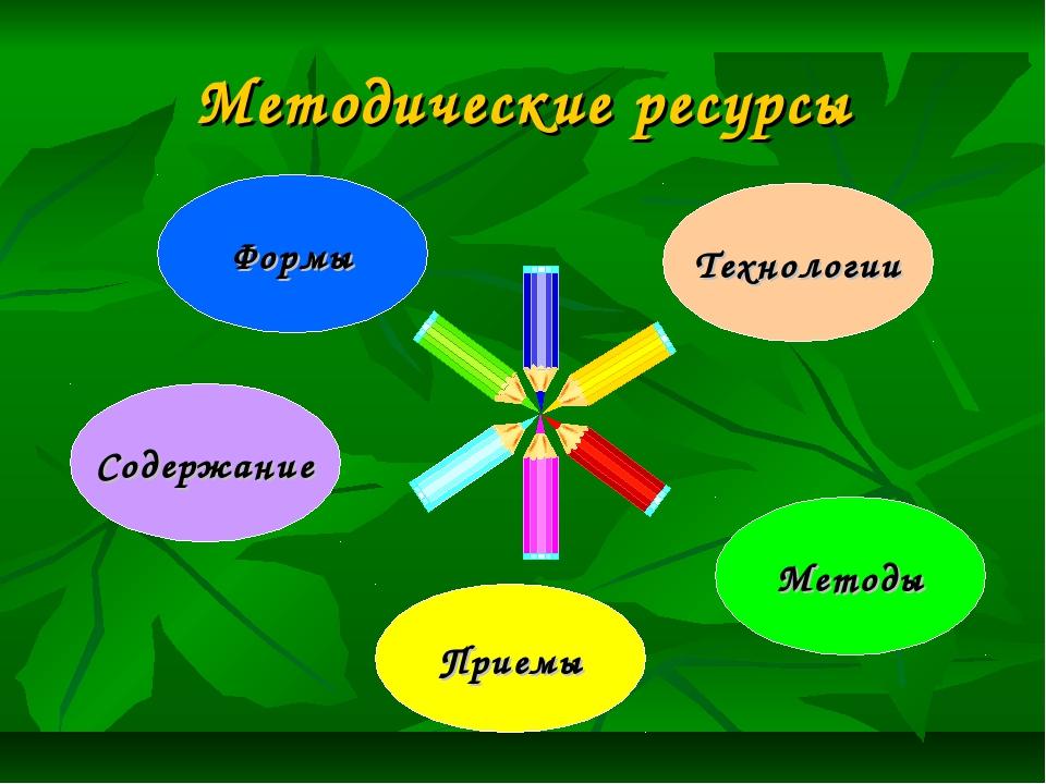 Методические ресурсы Формы Приемы Содержание Технологии Методы