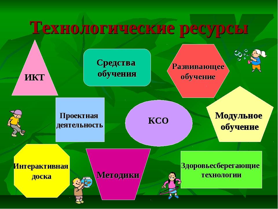 Технологические ресурсы КСО Проектная деятельность Здоровьесберегающие технол...