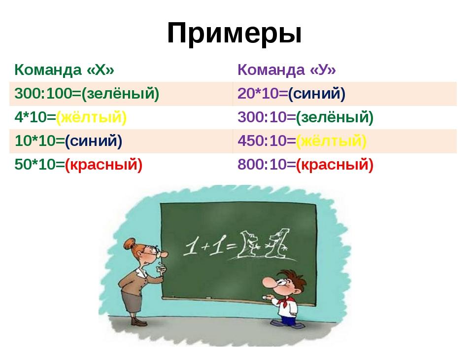 Примеры  Команда «Х» Команда «У» 300:100=(зелёный) 20*10=(синий) 4*10=(жёлт...