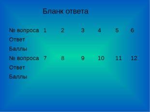 Бланк ответа № вопроса 1 2 3 4 5 6 Ответ Баллы № вопроса 7 8 9 10 11 12 Ответ