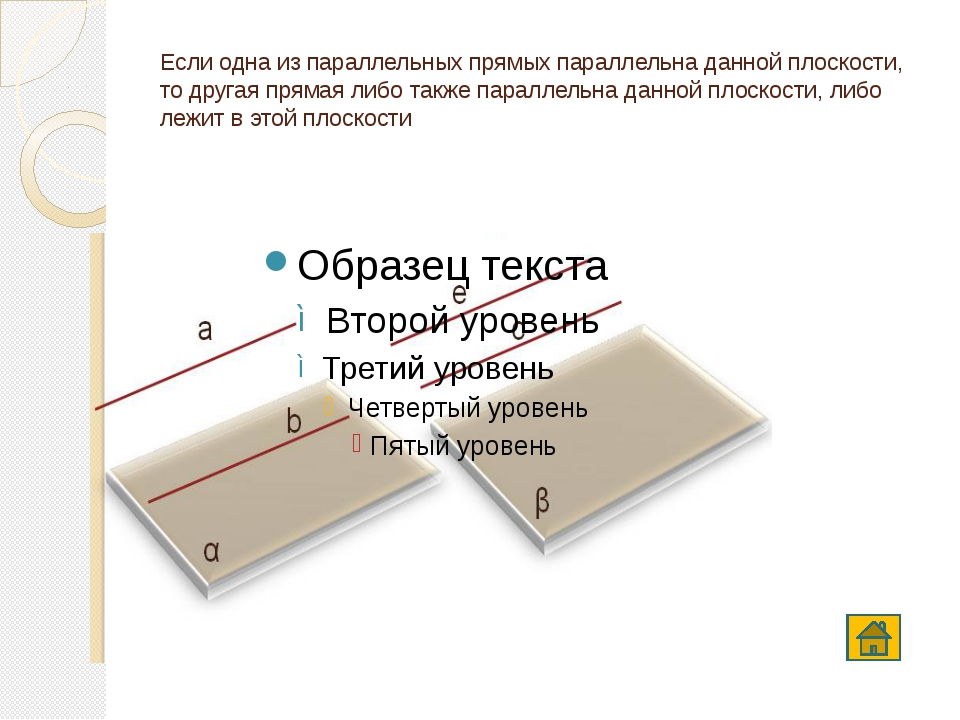 Параллельность плоскостей