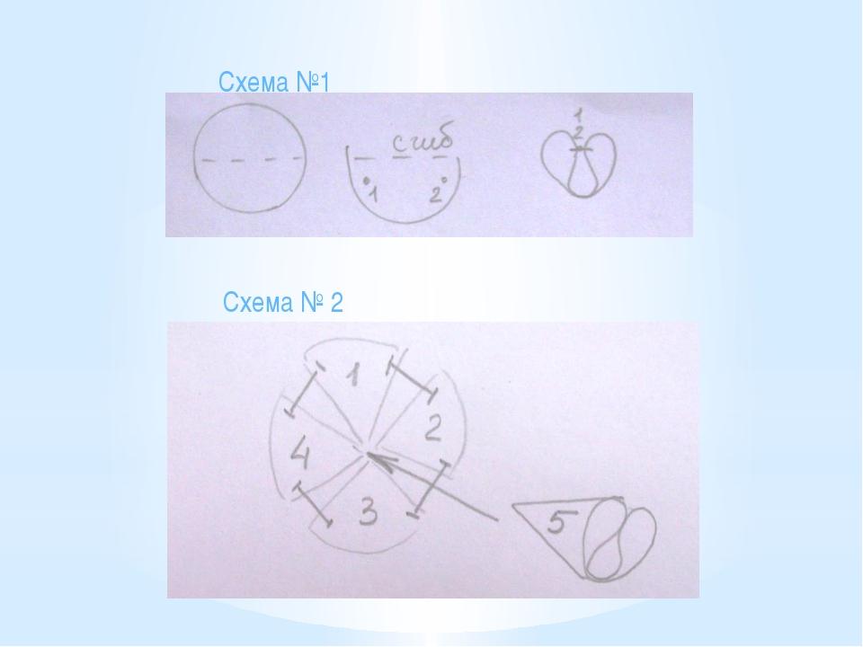 Схема №1 Схема № 2