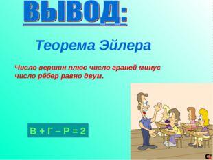 Теорема Эйлера Число вершин плюс число граней минус число рёбер равно двум.