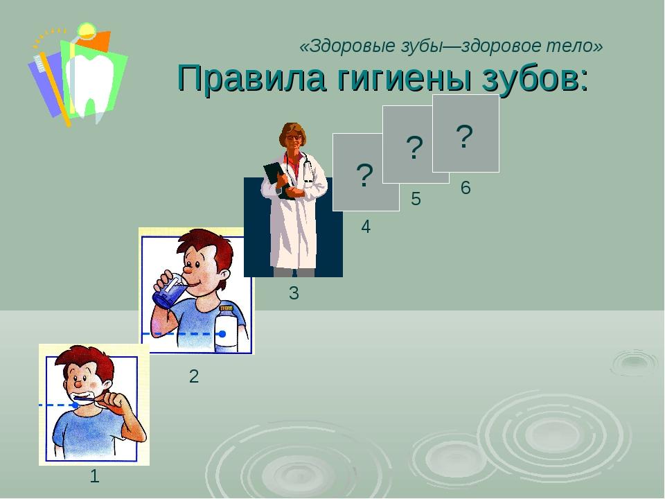 Правила гигиены зубов: «Здоровые зубы—здоровое тело» 1 2 3 4 5 ? ? ? 6 ?