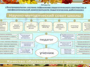 Педсовет «Коммуникативная компетентность, творческий потенциал и профессионал