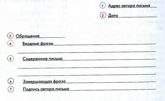 письмо на английском языке