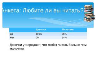 Анкета: Любите ли вы читать? Девочки утверждают, что любят читать больше чем