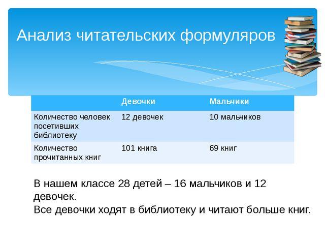 Анализ читательских формуляров В нашем классе 28 детей – 16 мальчиков и 12 де...