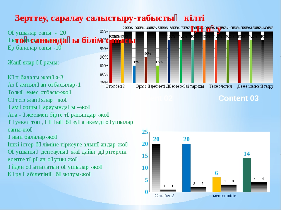 Content 03 Content 02 Оқушылар саны- 20 Қыз балалар саны-10 Ер балалар са...