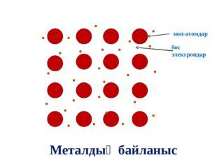 + + + + + + + + + + + + + + + + ион-атомдар бос электрондар Металдық байланыс