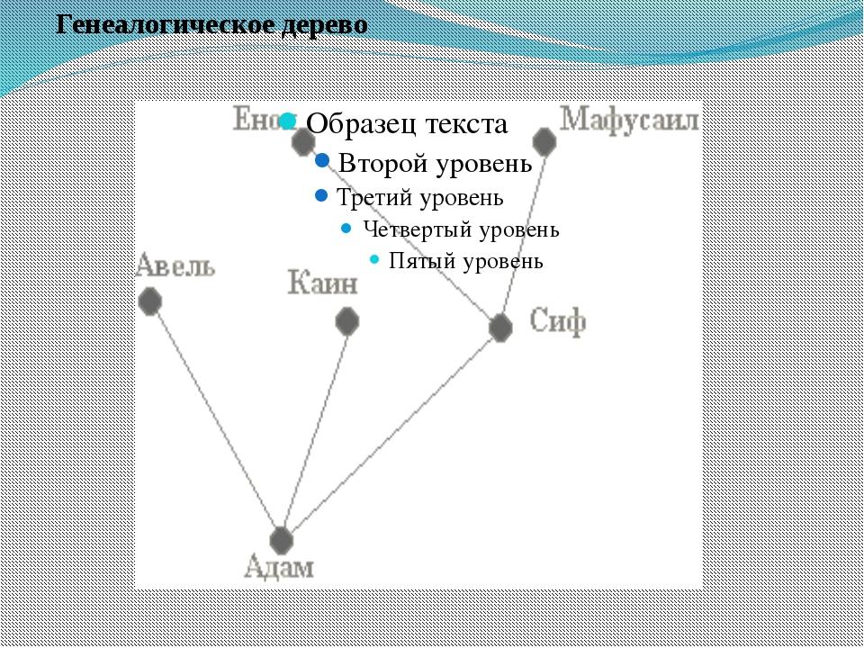 Генеалогическое дерево