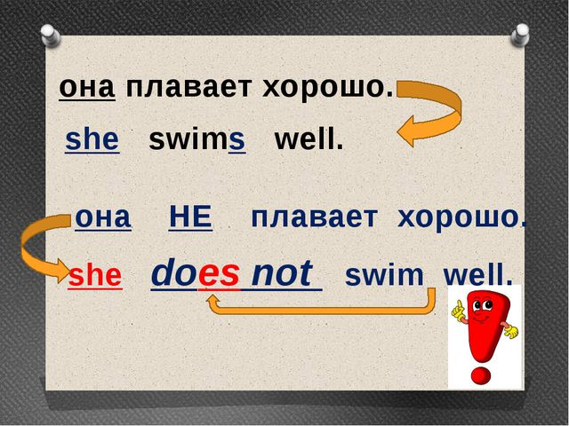она плавает хорошо. she swims well. она НЕ плавает хорошо. she does not swim...