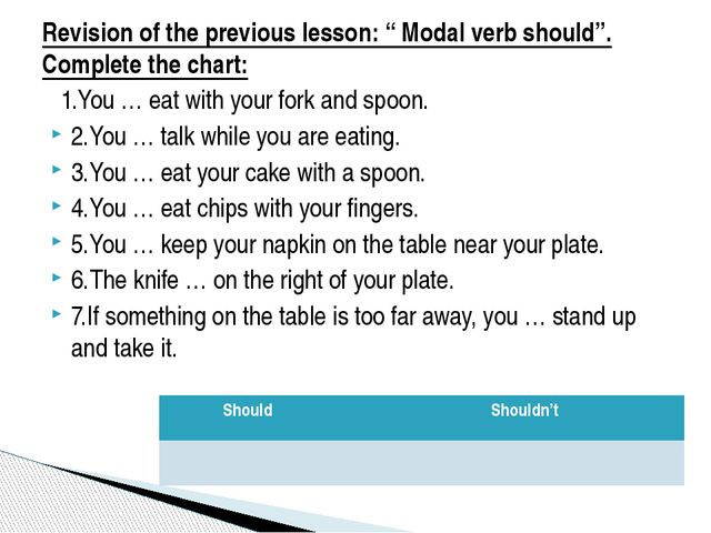 "Revision of the previous lesson: "" Modal verb should"". Complete the chart: 1...."