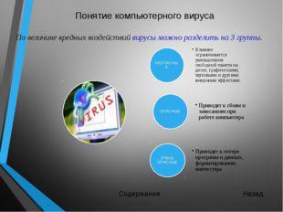 Кемерово 2016 Компьютерная презентация по теме «Компьютерные вирусы» Содержан