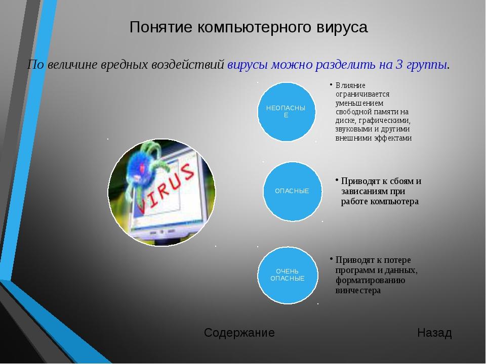 Кемерово 2016 Компьютерная презентация по теме «Компьютерные вирусы» Содержан...
