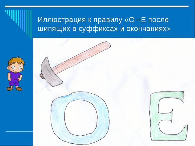 Иллюстрация к правилу «О –Е после шипящих в суффиксах и окончаниях»
