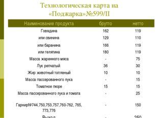 Технологическая карта на «Поджарка»№599/II Наименование продуктабруттонетто