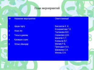 План мероприятий №Название мероприятияОтветственный 1Арқан тартуБексеитов