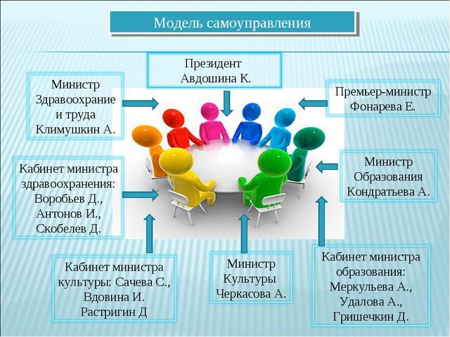 Модель самоуправления