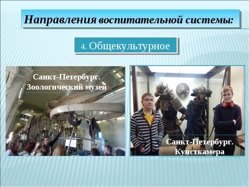 Направления воспитательной системы: 4. Общекультурное Санкт-Петербург. Зоолог...