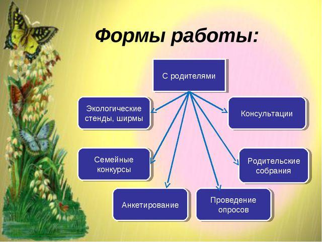 Формы работы: работа С родителями Консультации Родительские собрания Проведен...