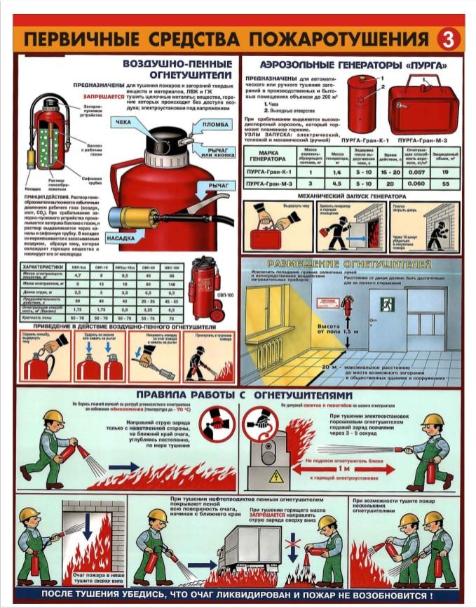 Маленький реферат по бжд пожарная безопасность скачать бесплатно