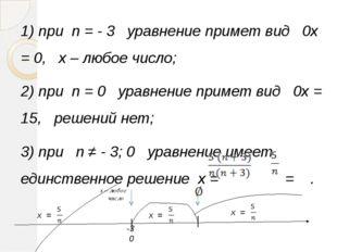 1) при n = - 3 уравнение примет вид 0x = 0, x – любое число; 2) при n = 0 ура