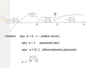 x = а Ответ: при a = 0 x – любое число; при a = 1 решений нет; при a ≠ 0; 1 е
