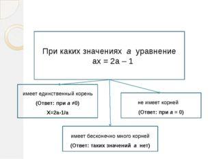 При каких значениях a уравнение ax = 2a – 1 не имеет корней (Ответ: при a = 0