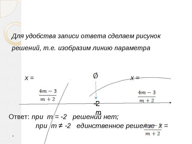 Для удобства записи ответа сделаем рисунок решений, т.е. изобразим линию пара...