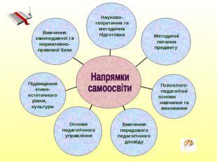 Вивчення законодавчої та нормативно-правової бази Науково-теоретична та метод