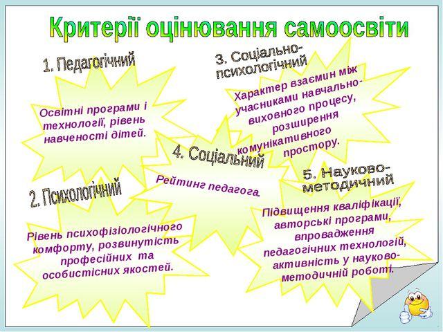 Освітні програми і технології, рівень навченості дітей. Рівень психофізіологі...