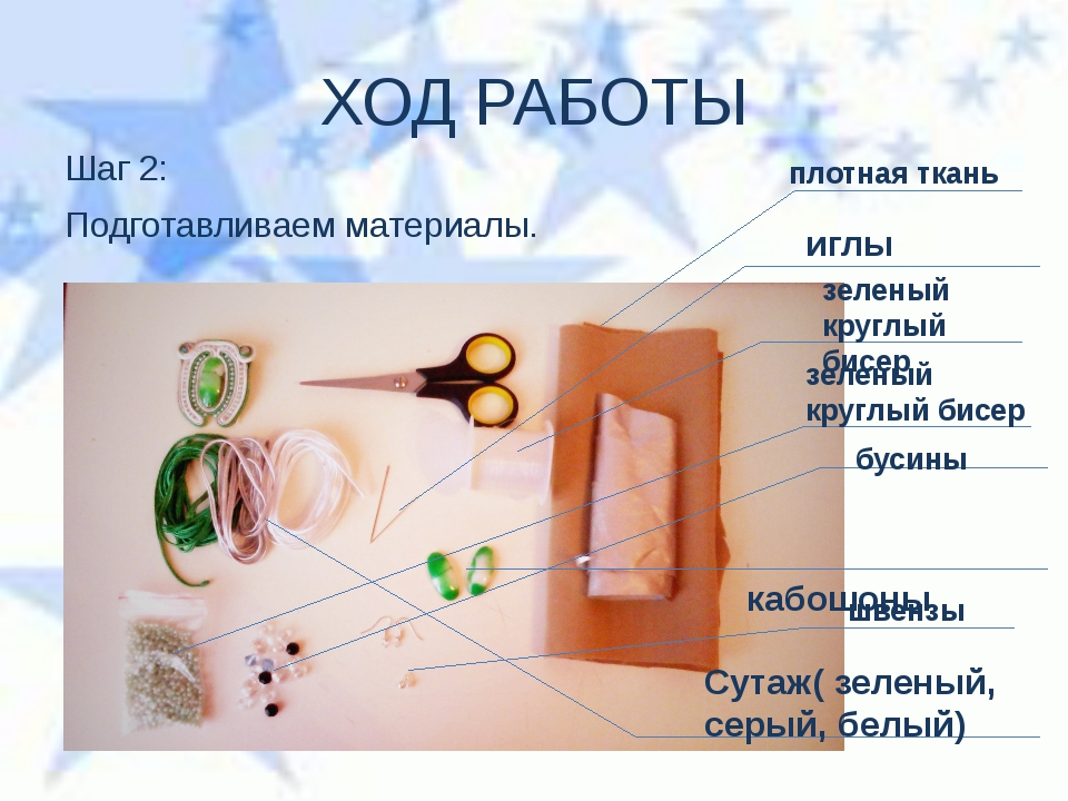 ХОД РАБОТЫ Шаг 2: Подготавливаем материалы. Сутаж( зеленый, серый, белый) игл...