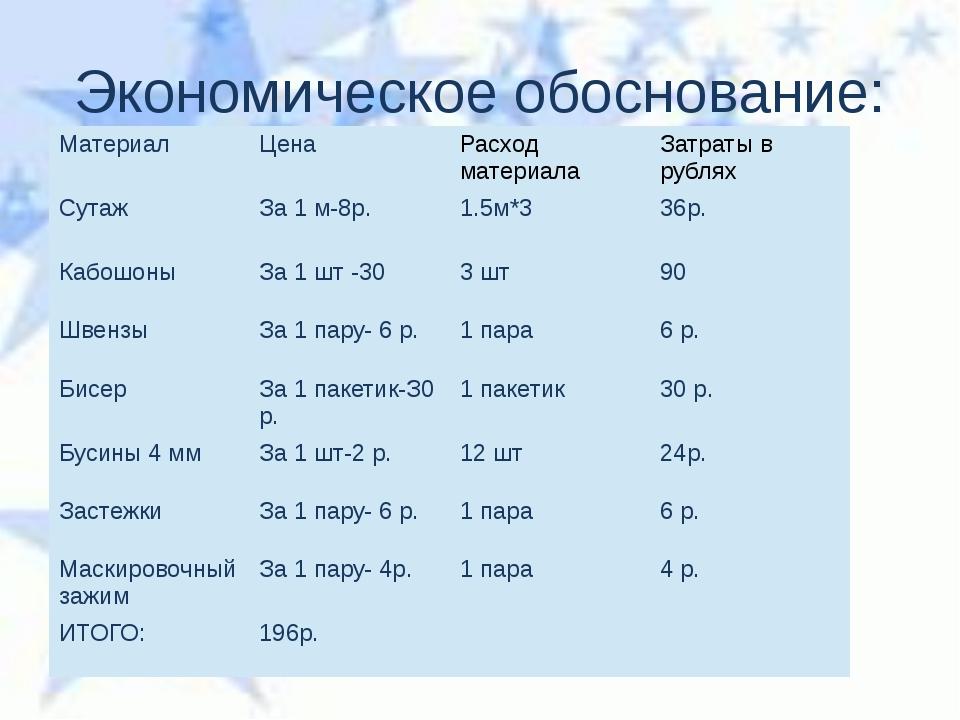 Экономическое обоснование: Материал Цена Расходматериала Затраты в рублях Сут...