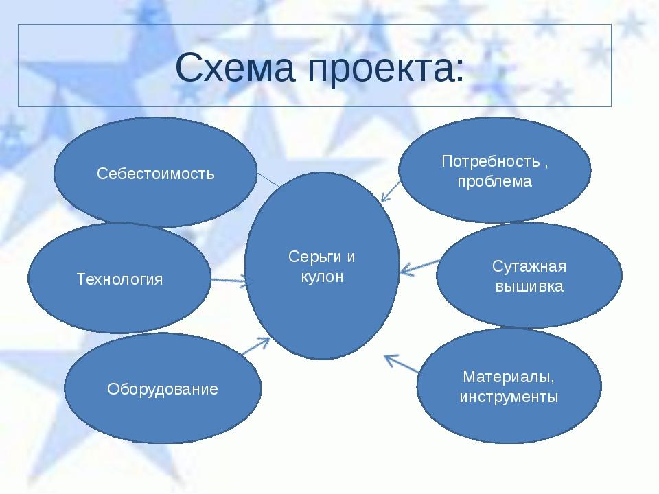 Схема проекта: