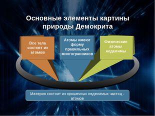 Все тела состоят из атомов Атомы имеют форму правильных многогранников Физич