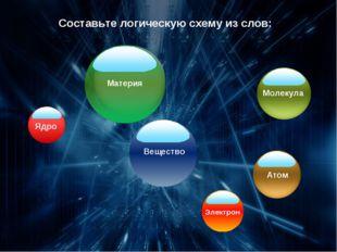 Составьте логическую схему из слов: Молекула Электрон Атом Ядро Вещество Мате