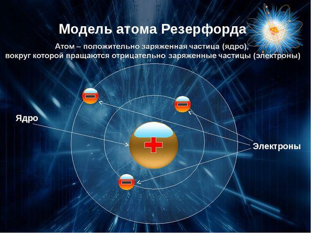 Модель атома Резерфорда Электроны Ядро Гимназия 1526. Зелененькая Л.Е. Compan...