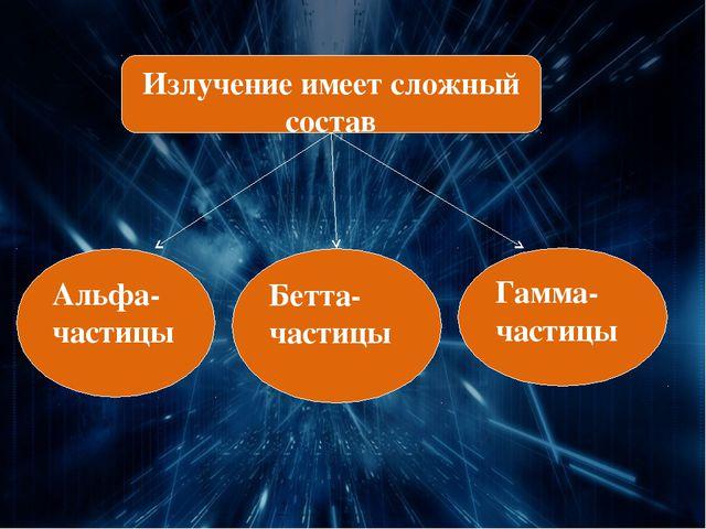 Излучение имеет сложный состав Альфа-частицы Бетта-частицы Гамма-частицы Гимн...