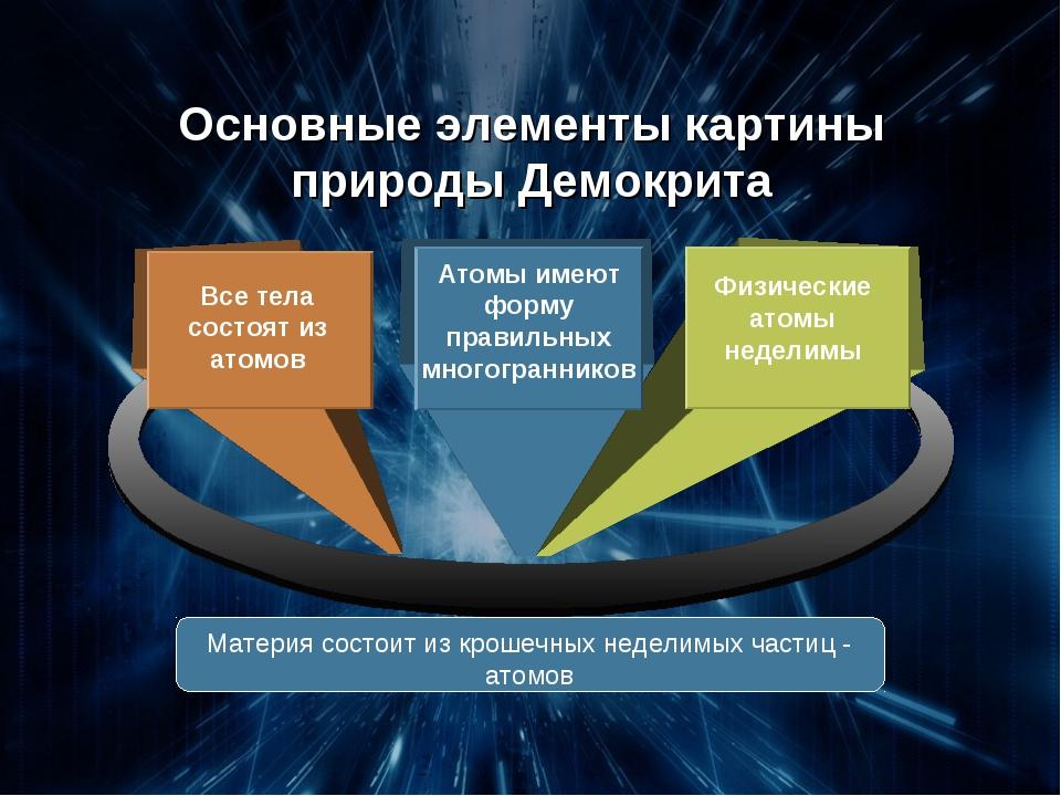 Все тела состоят из атомов Атомы имеют форму правильных многогранников Физич...