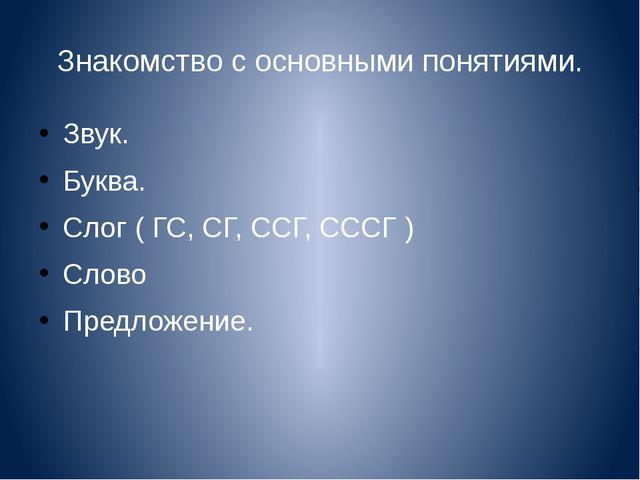 Знакомство с основными понятиями. Звук. Буква. Слог ( ГС, СГ, ССГ, СССГ ) Сло...