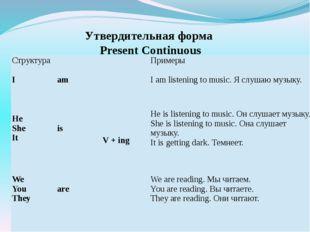 Утвердительная форма Present Continuous Структура Примеры I am V +ing I am l