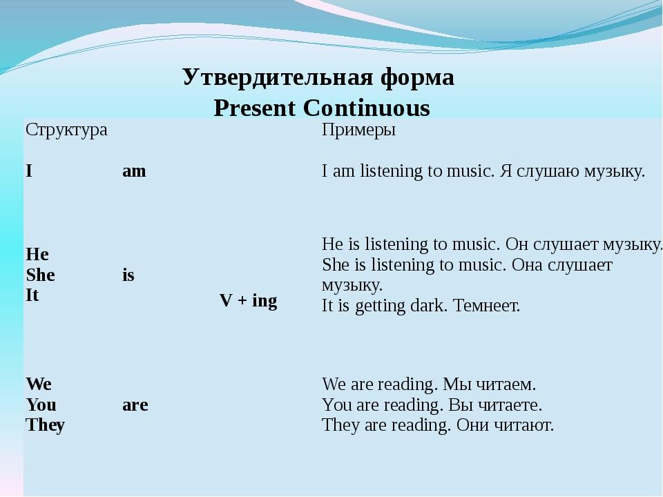 Утвердительная форма Present Continuous Структура Примеры I am V +ing I am l...