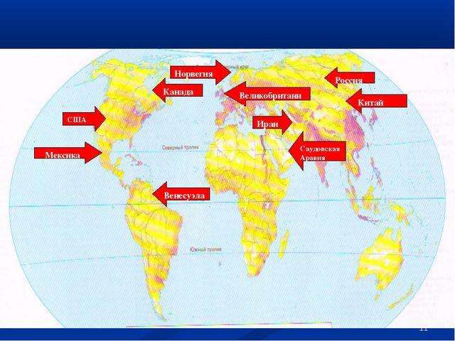 * США Россия Китай Саудовская Аравия Иран Мексика Канада Венесуэла Норвегия В...