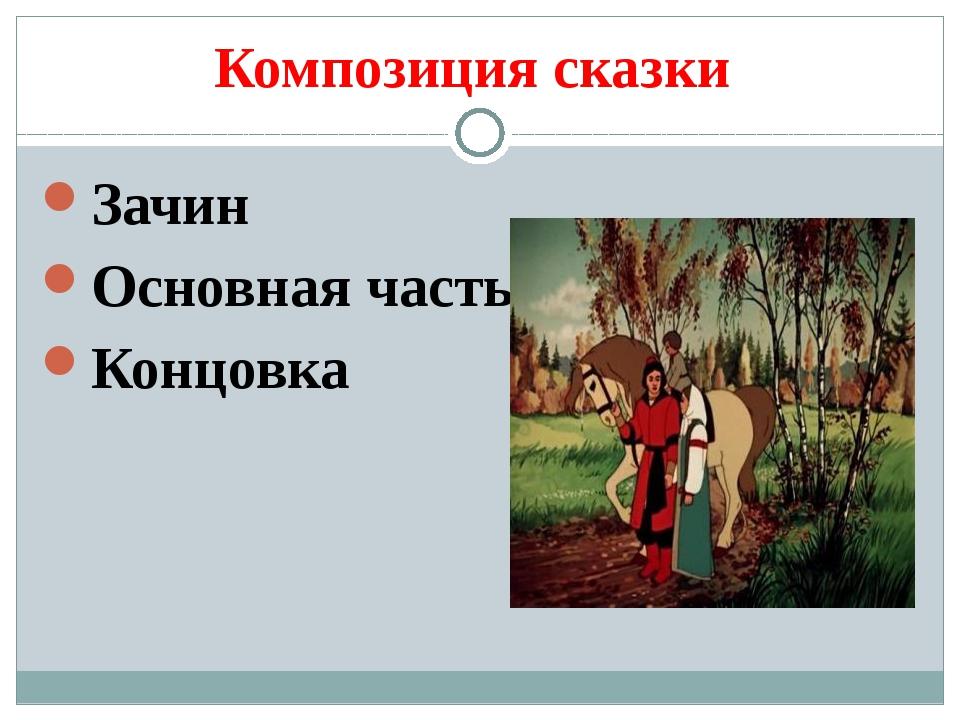 Композиция сказки Зачин Основная часть Концовка