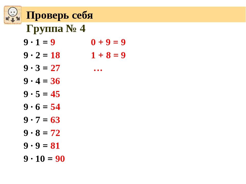 Группа № 4 9 · 1 = 9 0 + 9 = 9 9 · 2 = 18 1 + 8 = 9 9 · 3 = 27 … 9 · 4 = 36...